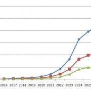 Прогноз видобутку сланцевого газу на Олеській площі